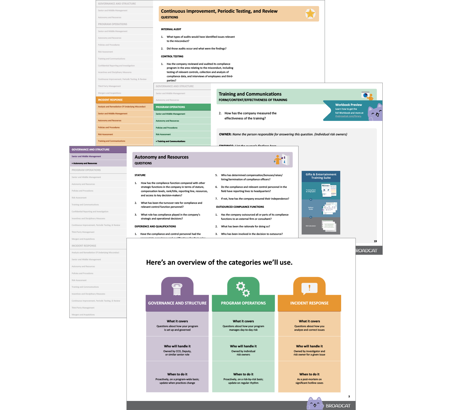 Branded, free version of Broadcat's roadmap to the Department of Justice's Evaluation of Corporate Compliance Programs
