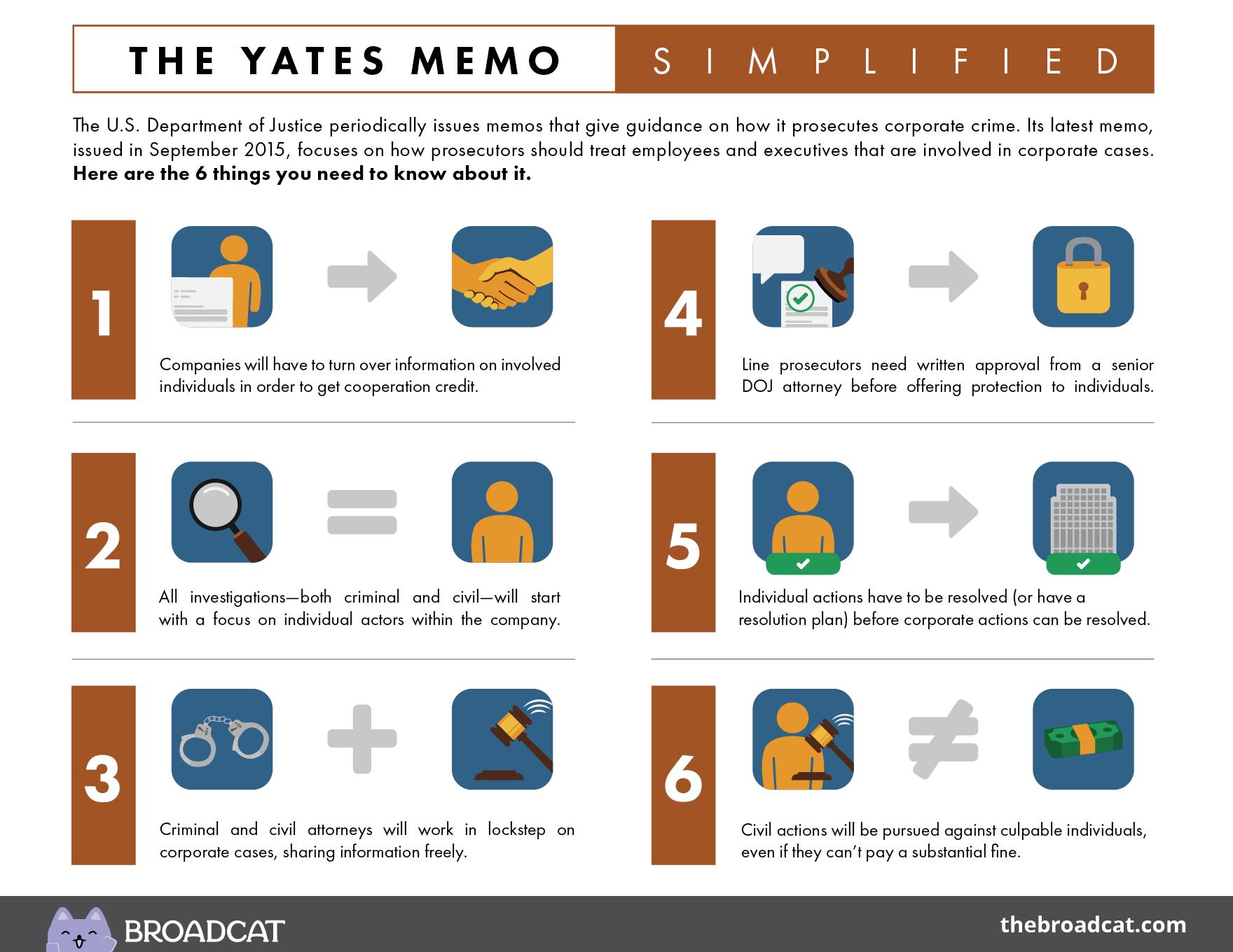 Broadcat-Promo-Yates-Memo-Simplified.png