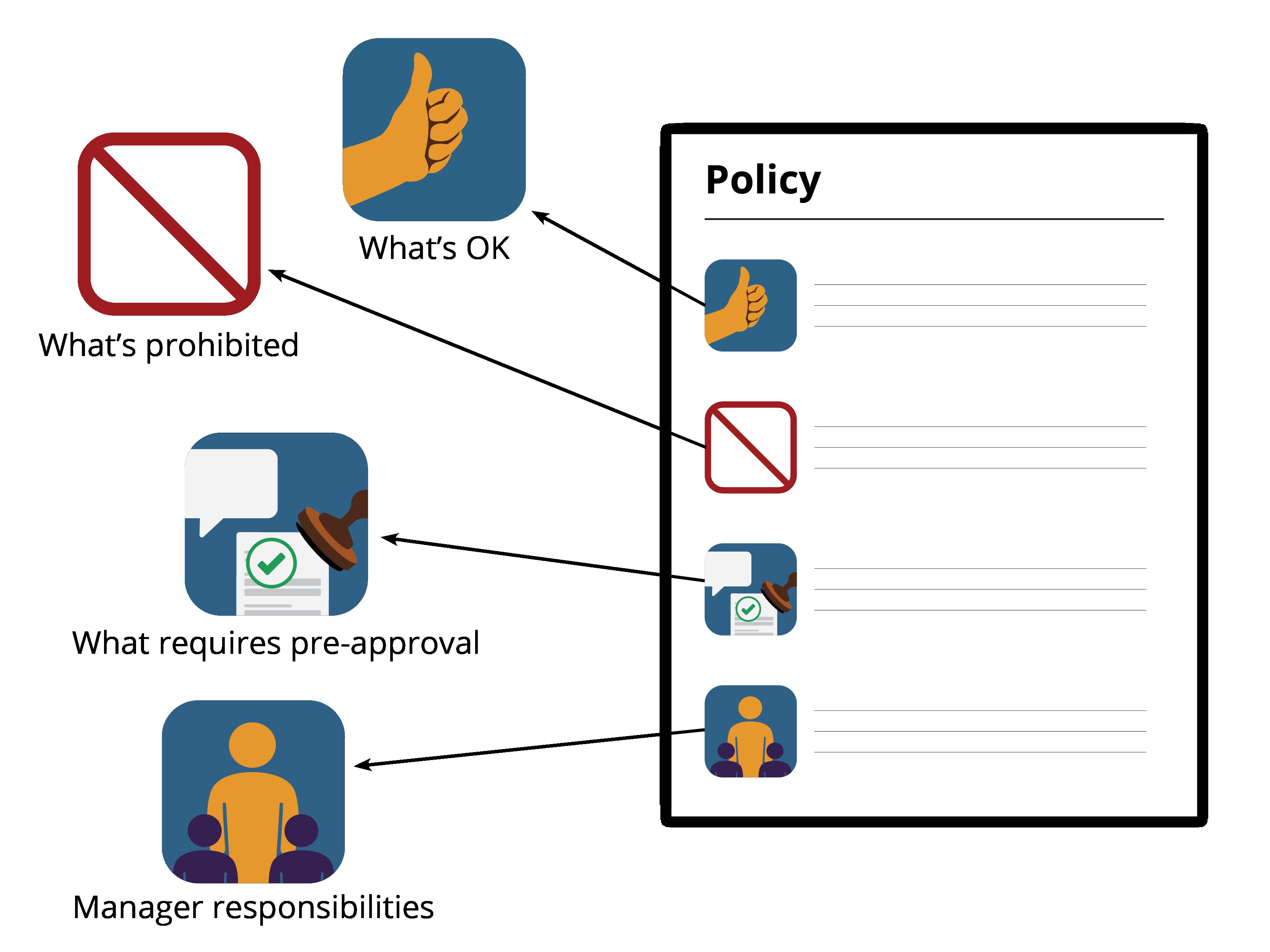 Mockup-policy.png