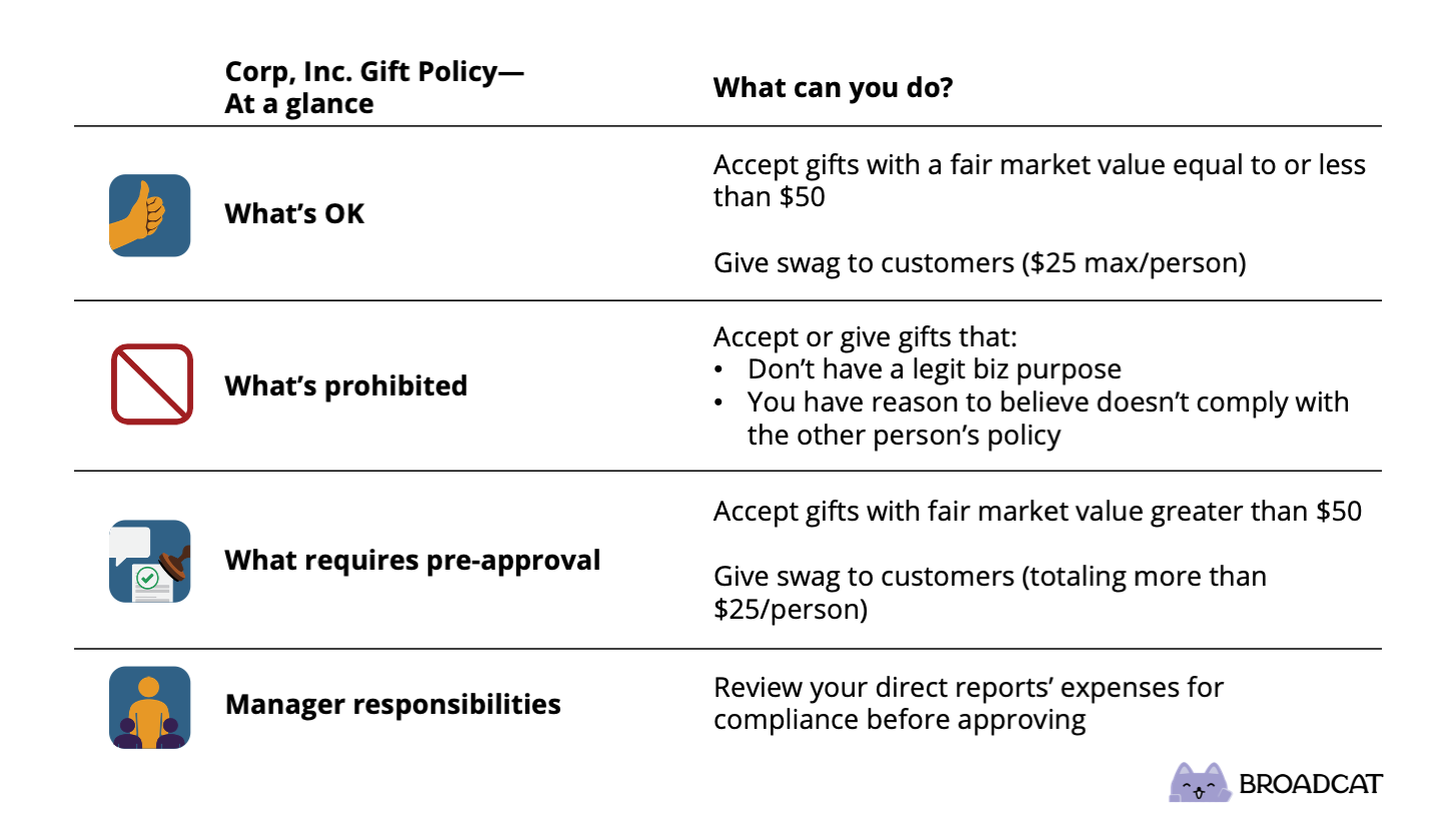 One-page policy summary example