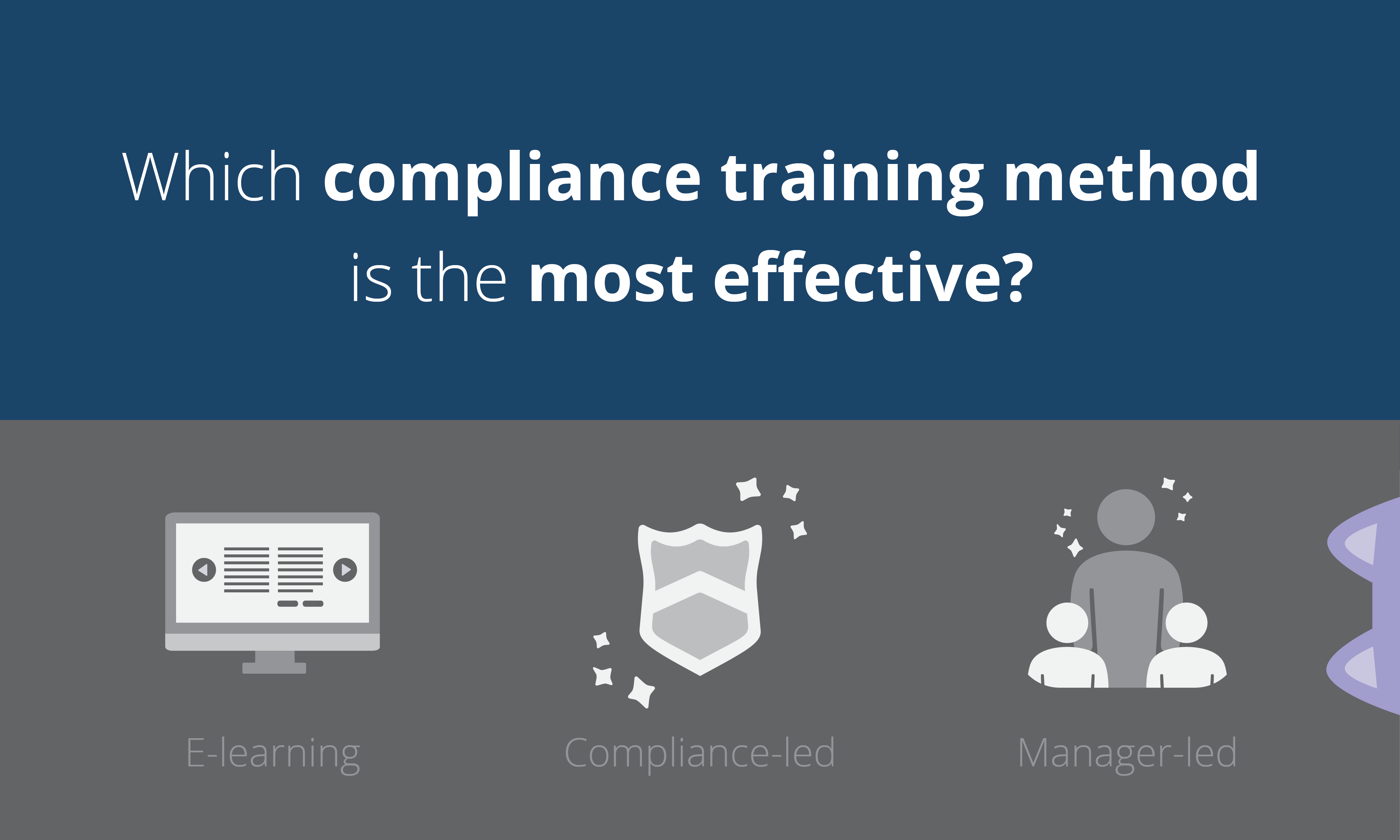 [Blog header] Which compliance training method is the most effective?